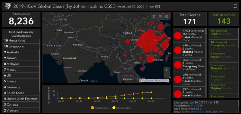 Hướng dẫn cách theo dõi dịch cúm virus viêm phổi Vũ Hán đang bùng phát